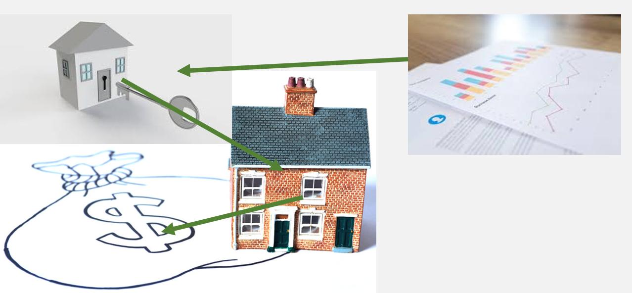 processo de investimento imobiliario